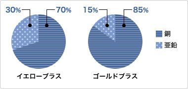 selection_p01_01.jpg